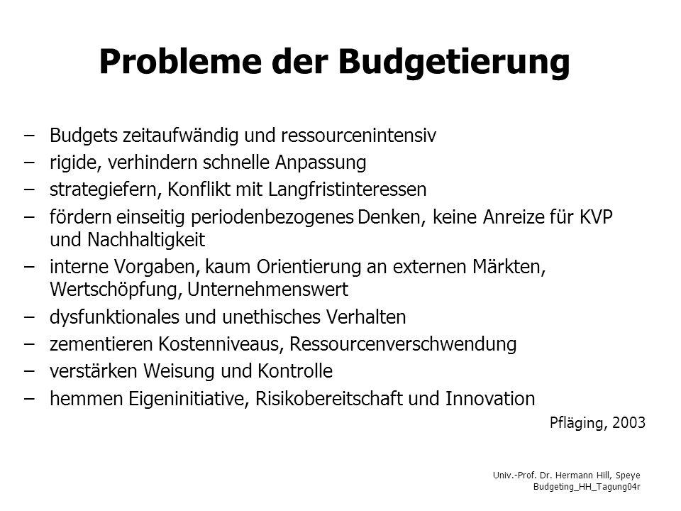 Univ.-Prof. Dr. Hermann Hill, Speye Budgeting_HH_Tagung04r Probleme der Budgetierung –Budgets zeitaufwändig und ressourcenintensiv –rigide, verhindern