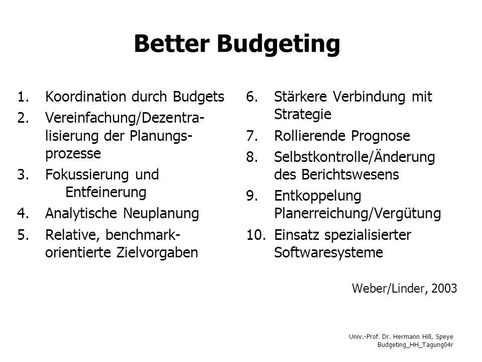 Univ.-Prof. Dr. Hermann Hill, Speye Budgeting_HH_Tagung04r Better Budgeting 1.Koordination durch Budgets 2.Vereinfachung/Dezentra- lisierung der Planu
