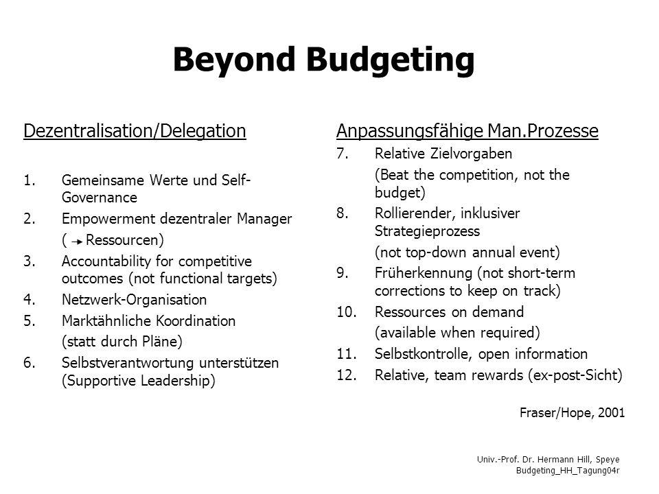Univ.-Prof. Dr. Hermann Hill, Speye Budgeting_HH_Tagung04r Beyond Budgeting Dezentralisation/Delegation 1.Gemeinsame Werte und Self- Governance 2.Empo