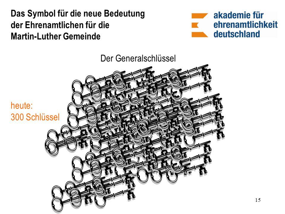 15 Das Symbol für die neue Bedeutung der Ehrenamtlichen für die Martin-Luther Gemeinde Der Generalschlüssel heute: 300 Schlüssel