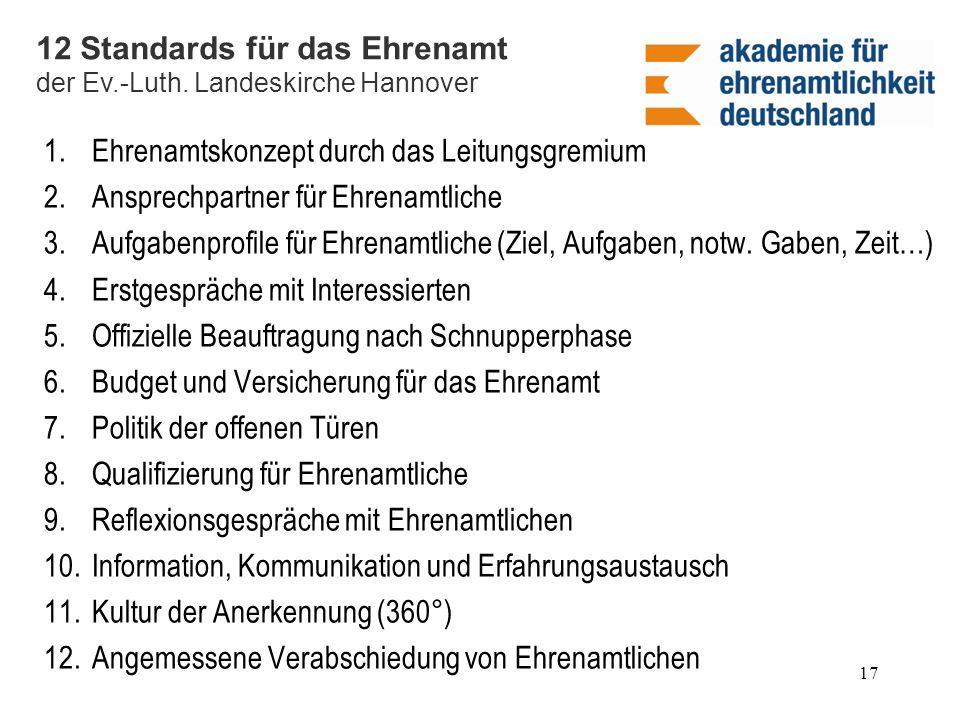 1.Ehrenamtskonzept durch das Leitungsgremium 2.Ansprechpartner für Ehrenamtliche 3.Aufgabenprofile für Ehrenamtliche (Ziel, Aufgaben, notw.