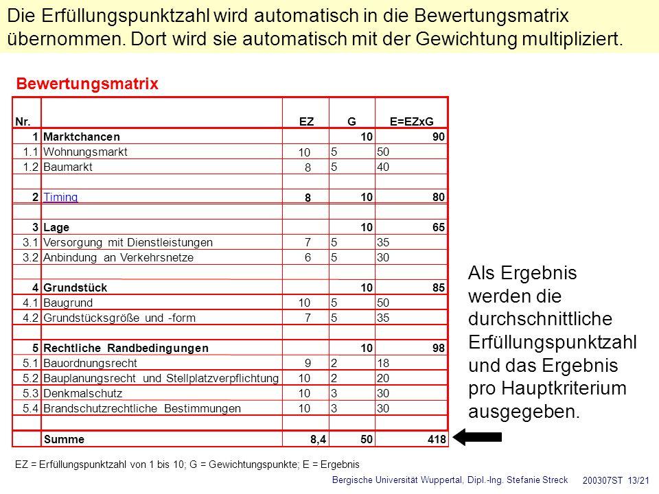 Bergische Universität Wuppertal, Dipl.-Ing. Stefanie Streck 200307ST 13/21 80 90 50 40 65 35 30 85 50 35 98 18 20 30 10 8 7 6 7 9 Die Erfüllungspunktz
