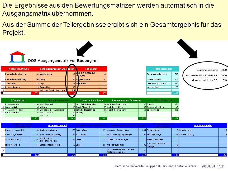 Bergische Universität Wuppertal, Dipl.-Ing. Stefanie Streck 200307ST 14/21 Die Ergebnisse aus den Bewertungsmatrizen werden automatisch in die Ausgang