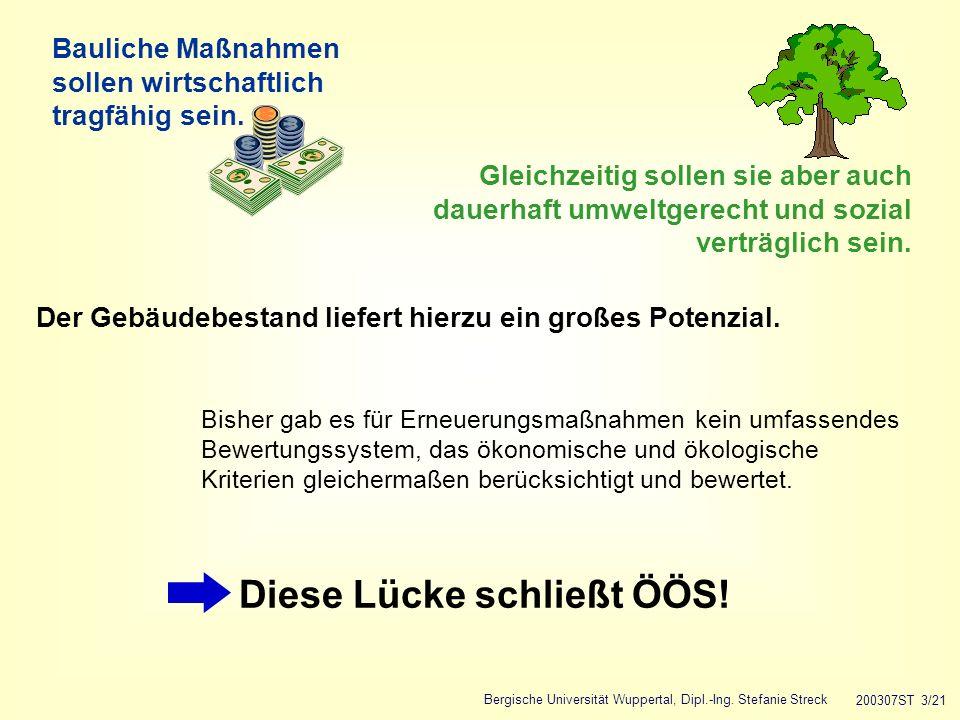 Bergische Universität Wuppertal, Dipl.-Ing. Stefanie Streck 200307ST 3/21 Diese Lücke schließt ÖÖS! Der Gebäudebestand liefert hierzu ein großes Poten