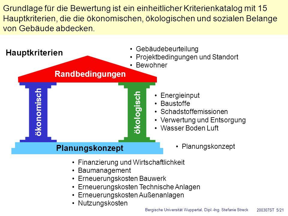 Bergische Universität Wuppertal, Dipl.-Ing. Stefanie Streck 200307ST 5/21 Gebäudebeurteilung Projektbedingungen und Standort Bewohner Randbedingungen