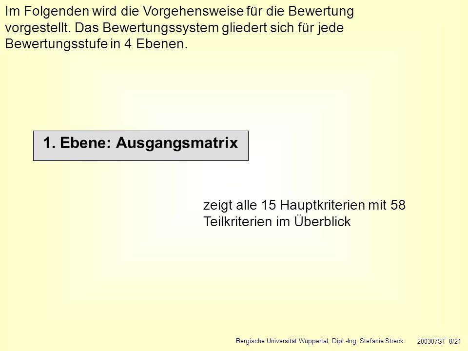 Bergische Universität Wuppertal, Dipl.-Ing. Stefanie Streck 200307ST 8/21 Im Folgenden wird die Vorgehensweise für die Bewertung vorgestellt. Das Bewe