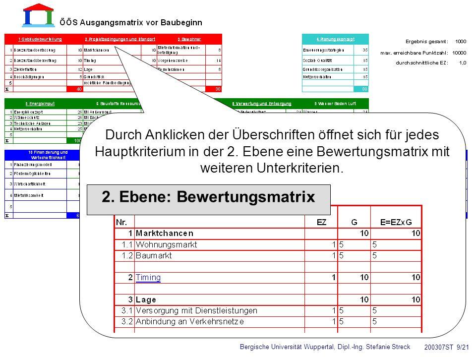 Bergische Universität Wuppertal, Dipl.-Ing. Stefanie Streck 200307ST 9/21 Durch Anklicken der Überschriften öffnet sich für jedes Hauptkriterium in de
