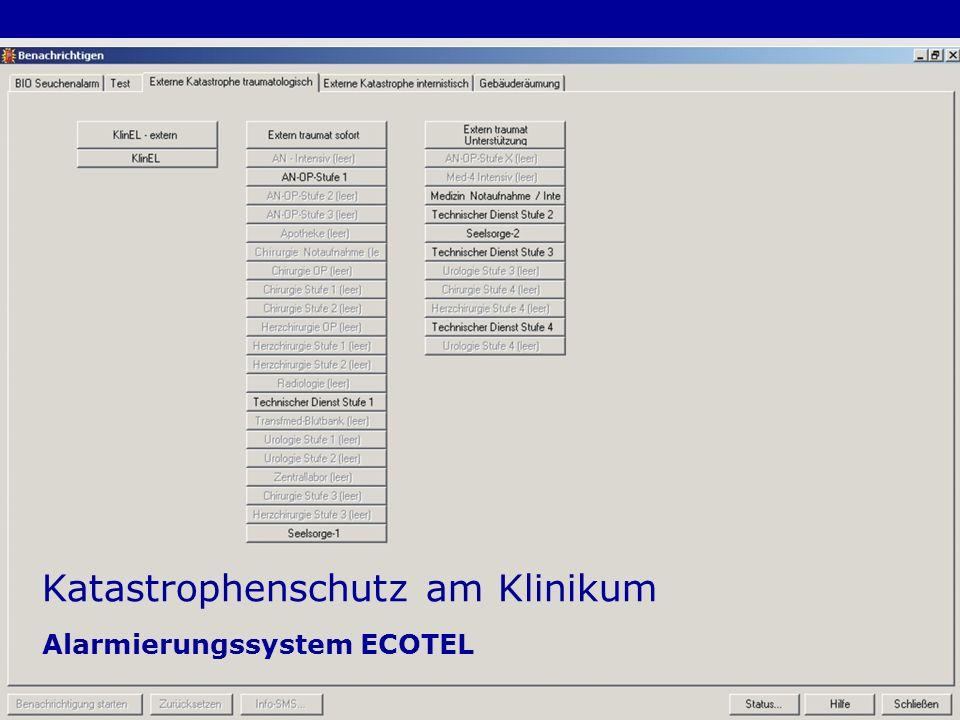 23 Katastrophenschutz am Klinikum Alarmierungssystem ECOTEL