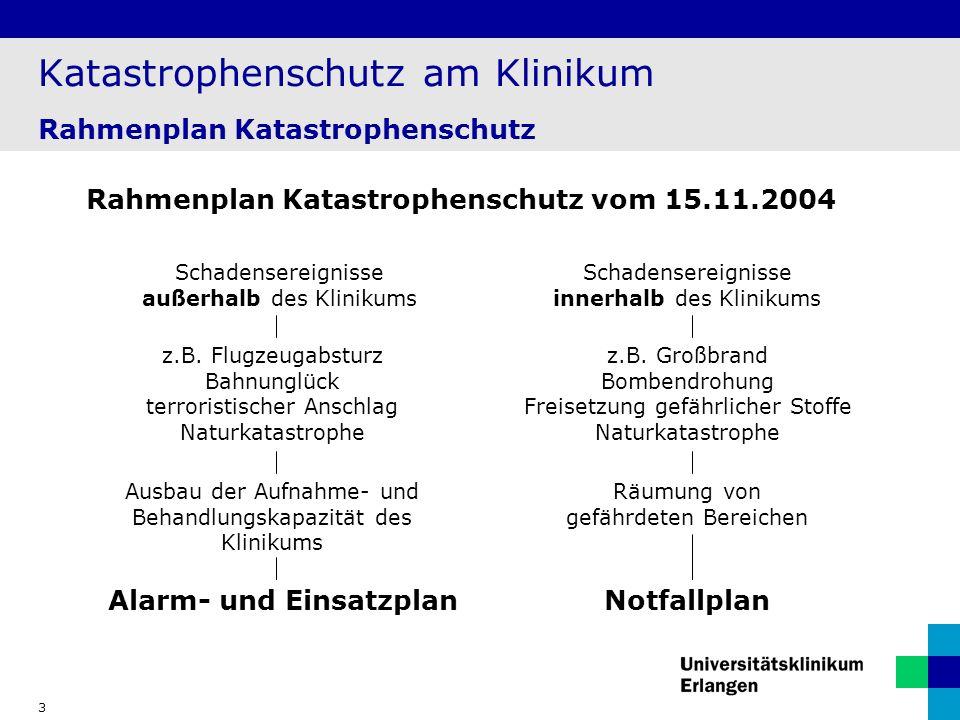 3 Katastrophenschutz am Klinikum Rahmenplan Katastrophenschutz Rahmenplan Katastrophenschutz vom 15.11.2004 Schadensereignisse außerhalb des Klinikums