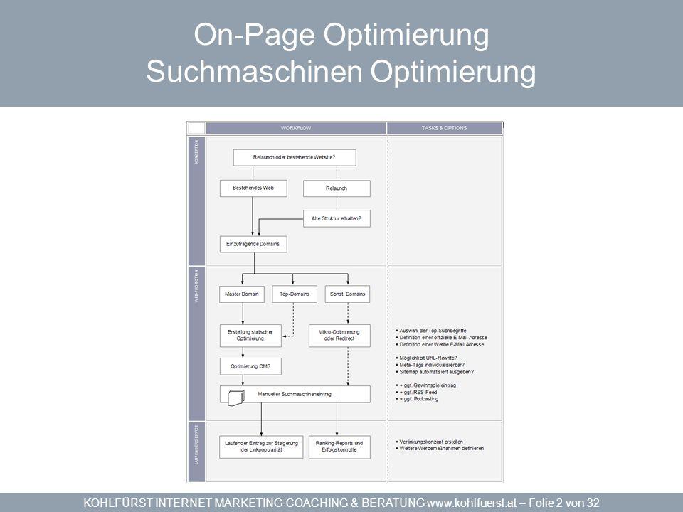 KOHLFÜRST INTERNET MARKETING COACHING & BERATUNG www.kohlfuerst.at – Folie 2 von 32 On-Page Optimierung Suchmaschinen Optimierung
