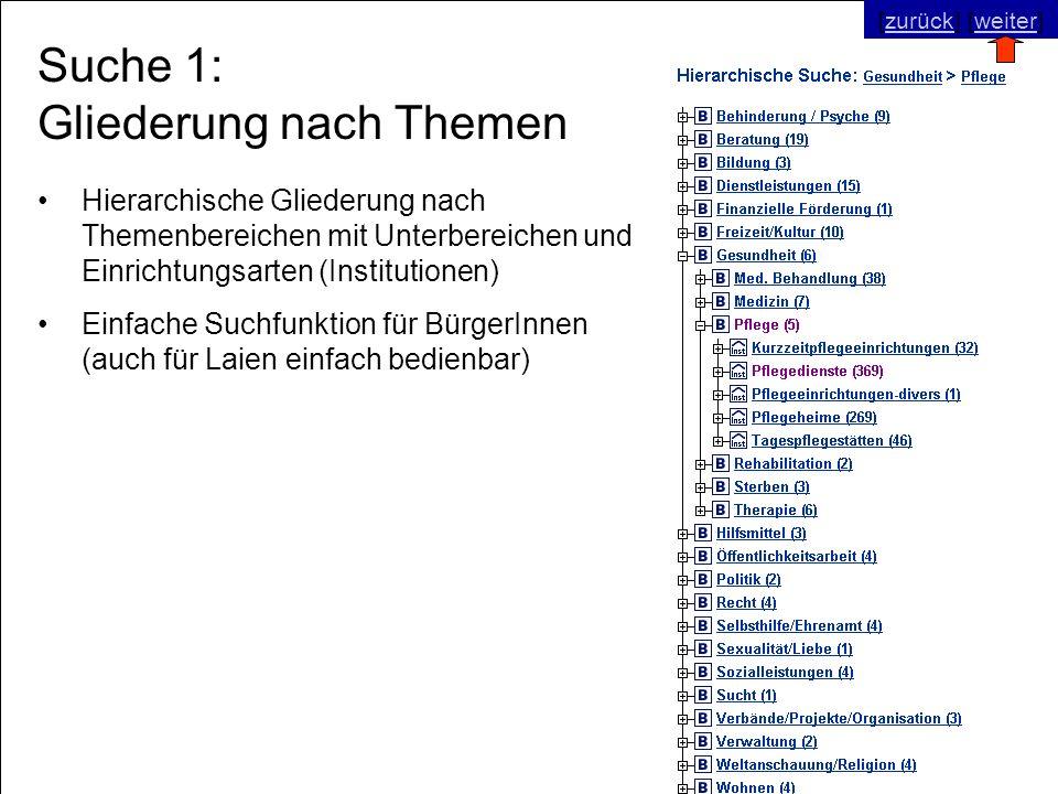 © SNC Social Networks Consulting GmbH [zurück] [weiter]zurückweiter Suche 1: Gliederung nach Themen Hierarchische Gliederung nach Themenbereichen mit