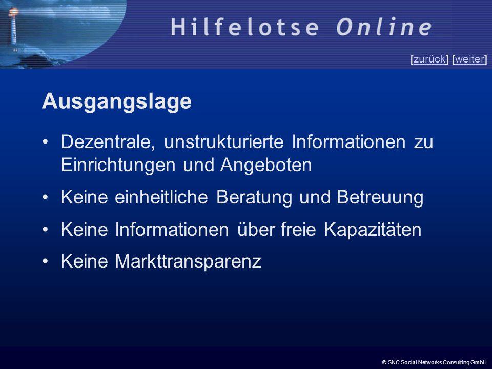 © SNC Social Networks Consulting GmbH [zurück] [weiter]zurückweiter Ausgangslage Dezentrale, unstrukturierte Informationen zu Einrichtungen und Angeboten Keine einheitliche Beratung und Betreuung Keine Informationen über freie Kapazitäten Keine Markttransparenz