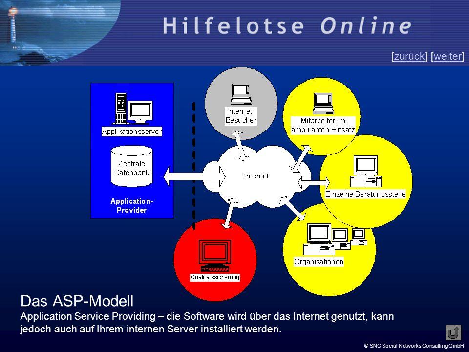 © SNC Social Networks Consulting GmbH [zurück] [weiter]zurückweiter Das ASP-Modell Application Service Providing – die Software wird über das Internet genutzt, kann jedoch auch auf Ihrem internen Server installiert werden.