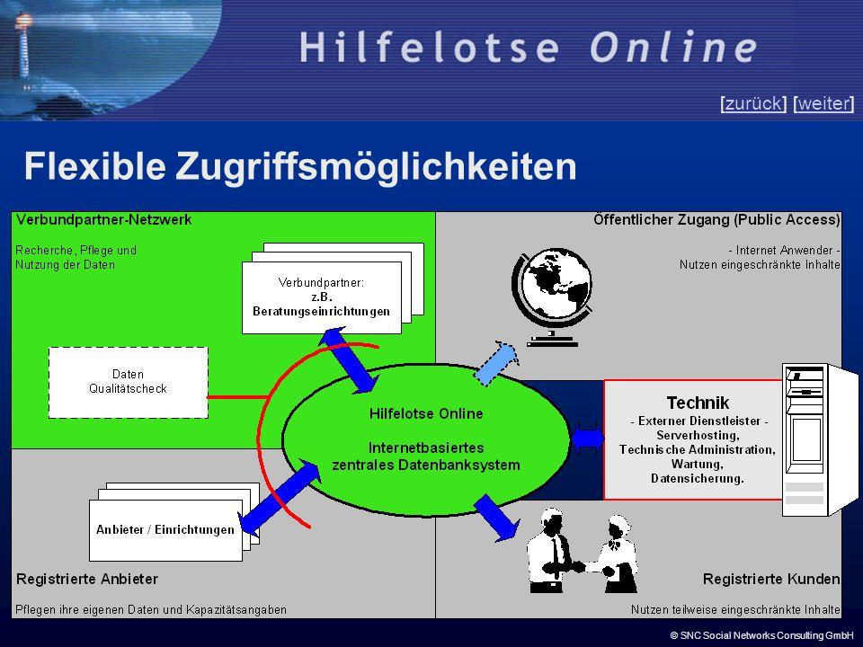© SNC Social Networks Consulting GmbH [zurück] [weiter]zurückweiter Flexible Zugriffsmöglichkeiten