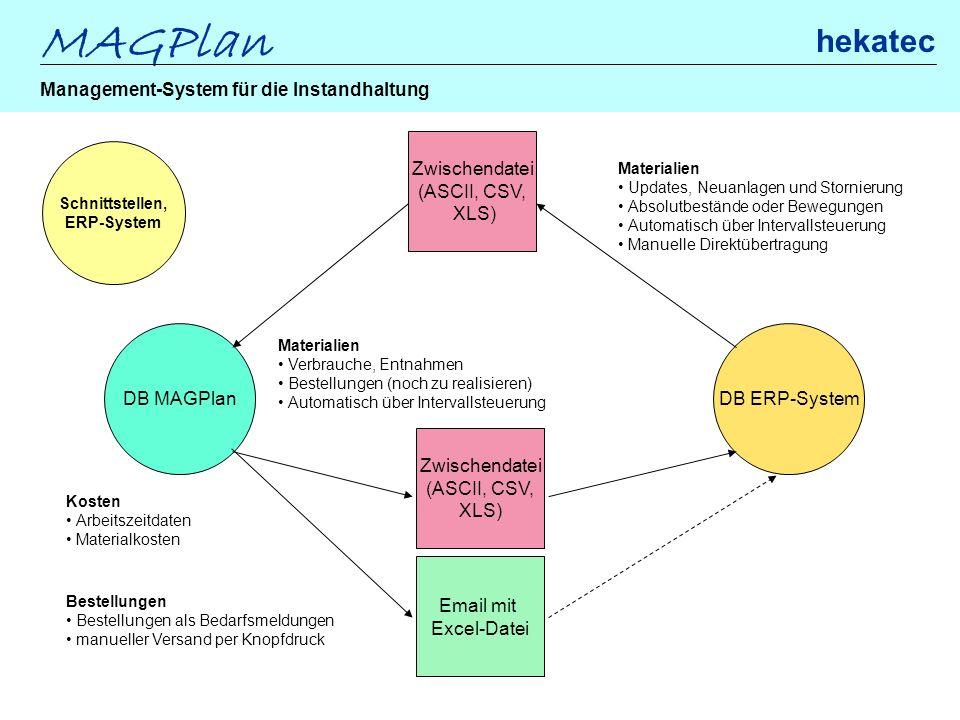 MAGPlan hekatec Management-System für die Instandhaltung Schnittstellen, ERP-System DB MAGPlanDB ERP-System Zwischendatei (ASCII, CSV, XLS) Materialie