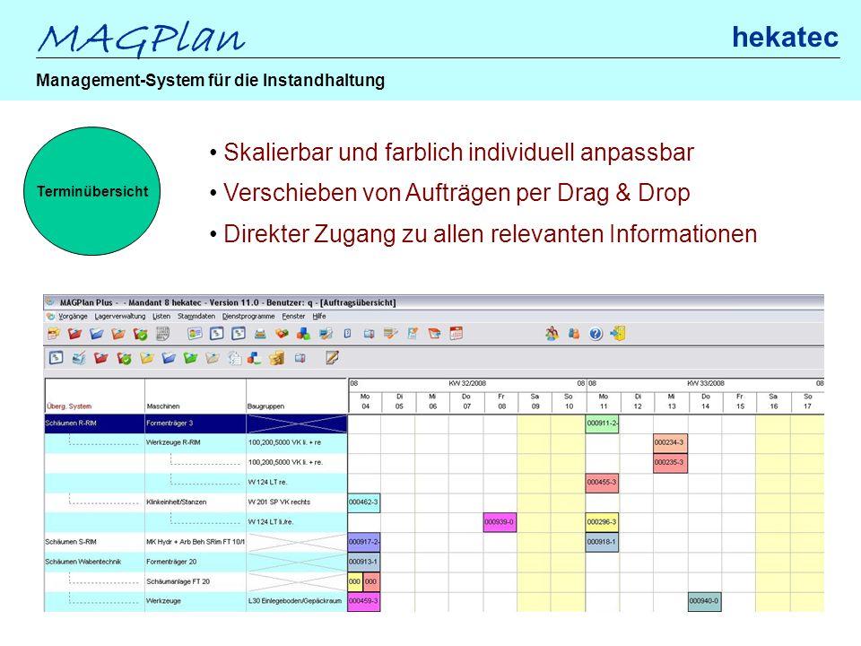 MAGPlan hekatec Management-System für die Instandhaltung Terminübersicht Direkter Zugang zu allen relevanten Informationen Skalierbar und farblich ind