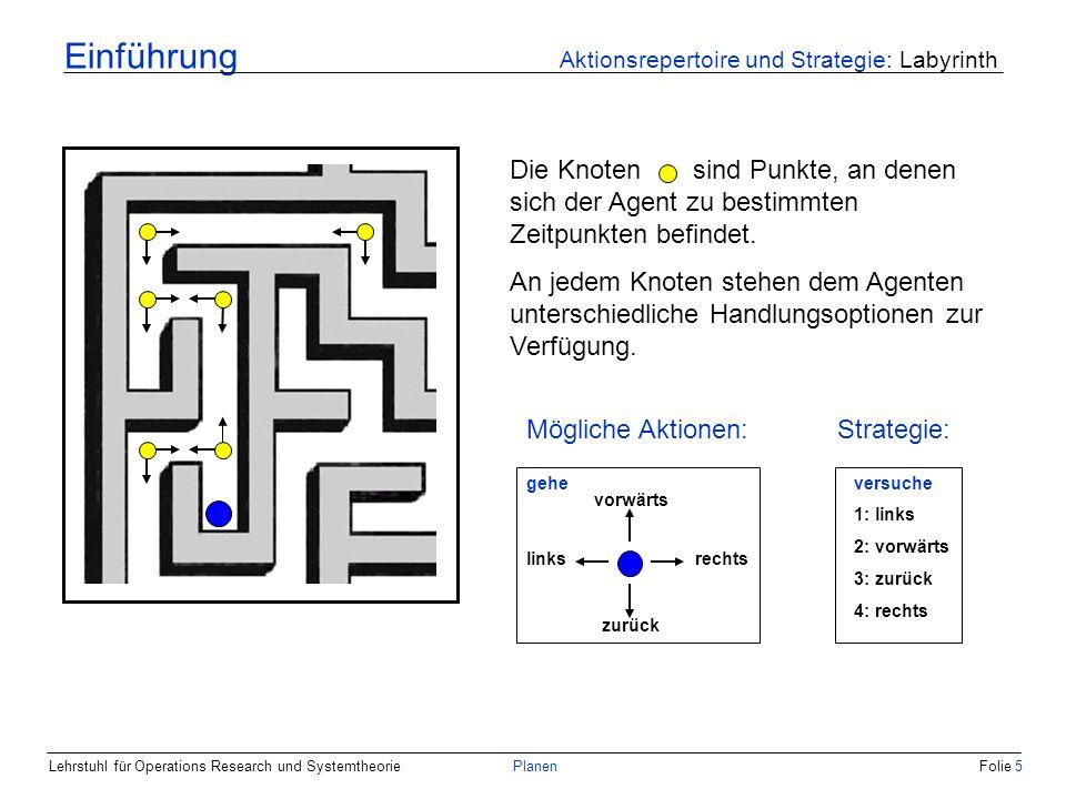 Lehrstuhl für Operations Research und SystemtheoriePlanenFolie 6 Einführung Labyrinth 1. Versuch: