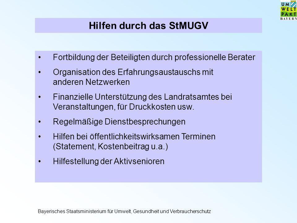 Hilfen durch das StMUGV Fortbildung der Beteiligten durch professionelle Berater Organisation des Erfahrungsaustauschs mit anderen Netzwerken Finanzie