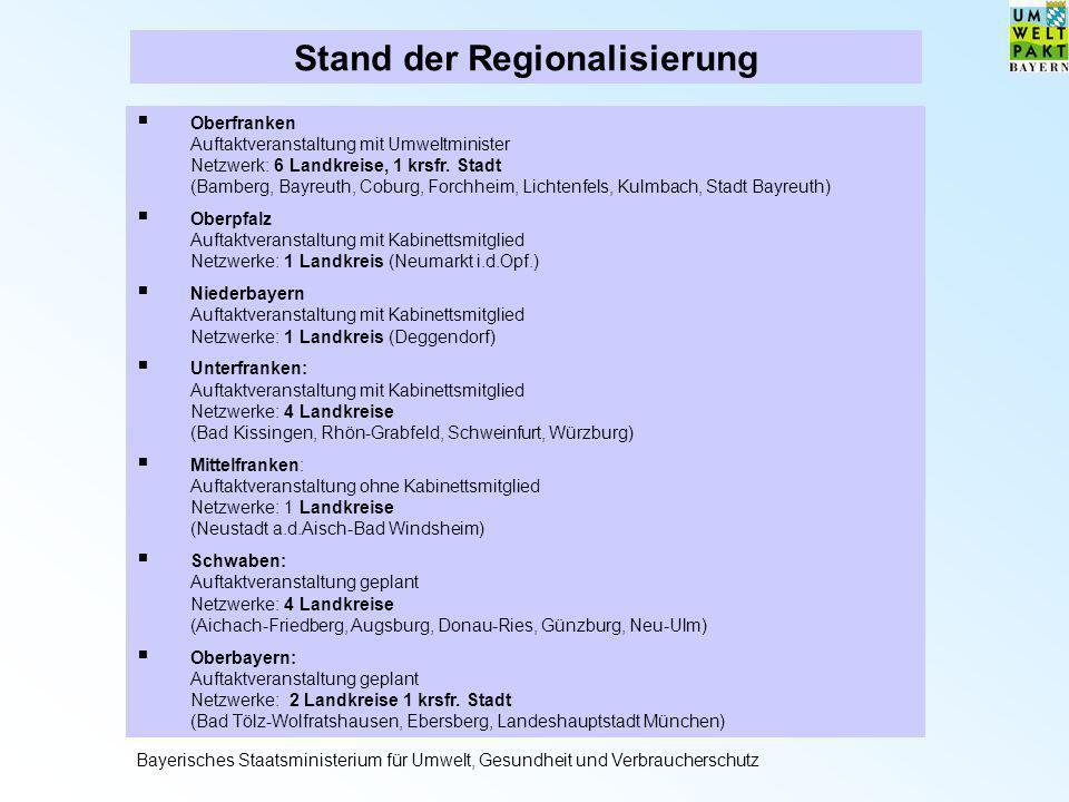 Oberfranken Auftaktveranstaltung mit Umweltminister Netzwerk: 6 Landkreise, 1 krsfr. Stadt (Bamberg, Bayreuth, Coburg, Forchheim, Lichtenfels, Kulmbac
