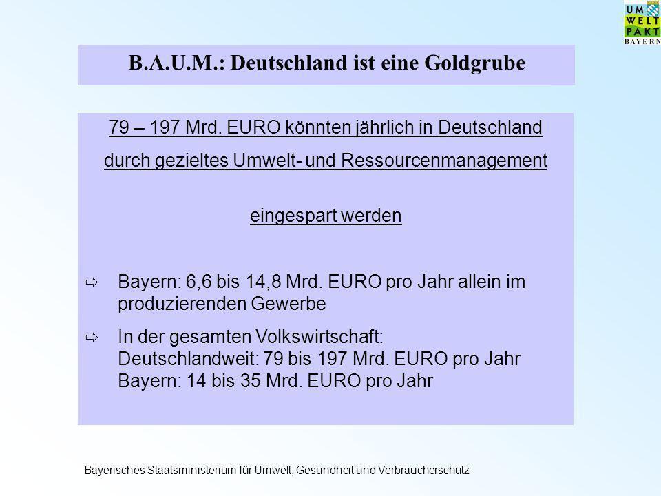 B.A.U.M.: Deutschland ist eine Goldgrube 79 – 197 Mrd. EURO könnten jährlich in Deutschland durch gezieltes Umwelt- und Ressourcenmanagement eingespar