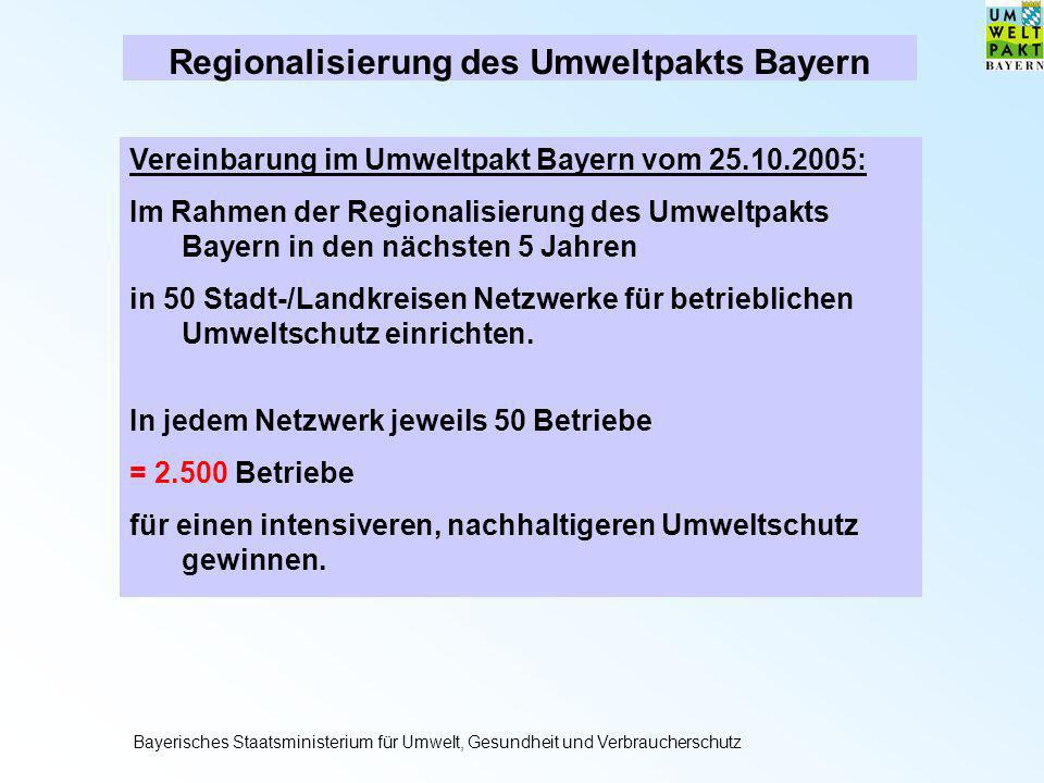 Regionalisierung des Umweltpakts Bayern Vereinbarung im Umweltpakt Bayern vom 25.10.2005: Im Rahmen der Regionalisierung des Umweltpakts Bayern in den