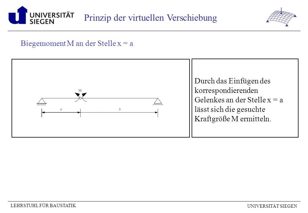 UNIVERSITÄT SIEGEN LEHRSTUHL FÜR BAUSTATIK Prinzip der virtuellen Verschiebung Biegemoment M an der Stelle x = a Durch das Einfügen des korrespondierenden Gelenkes an der Stelle x = a lässt sich die gesuchte Kraftgröße M ermitteln.