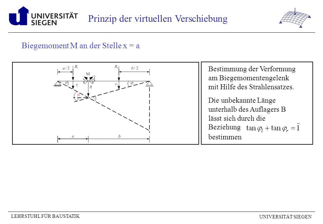 UNIVERSITÄT SIEGEN LEHRSTUHL FÜR BAUSTATIK Prinzip der virtuellen Verschiebung Biegemoment M an der Stelle x = a Bestimmung der Verformung am Biegemomentengelenk mit Hilfe des Strahlensatzes.