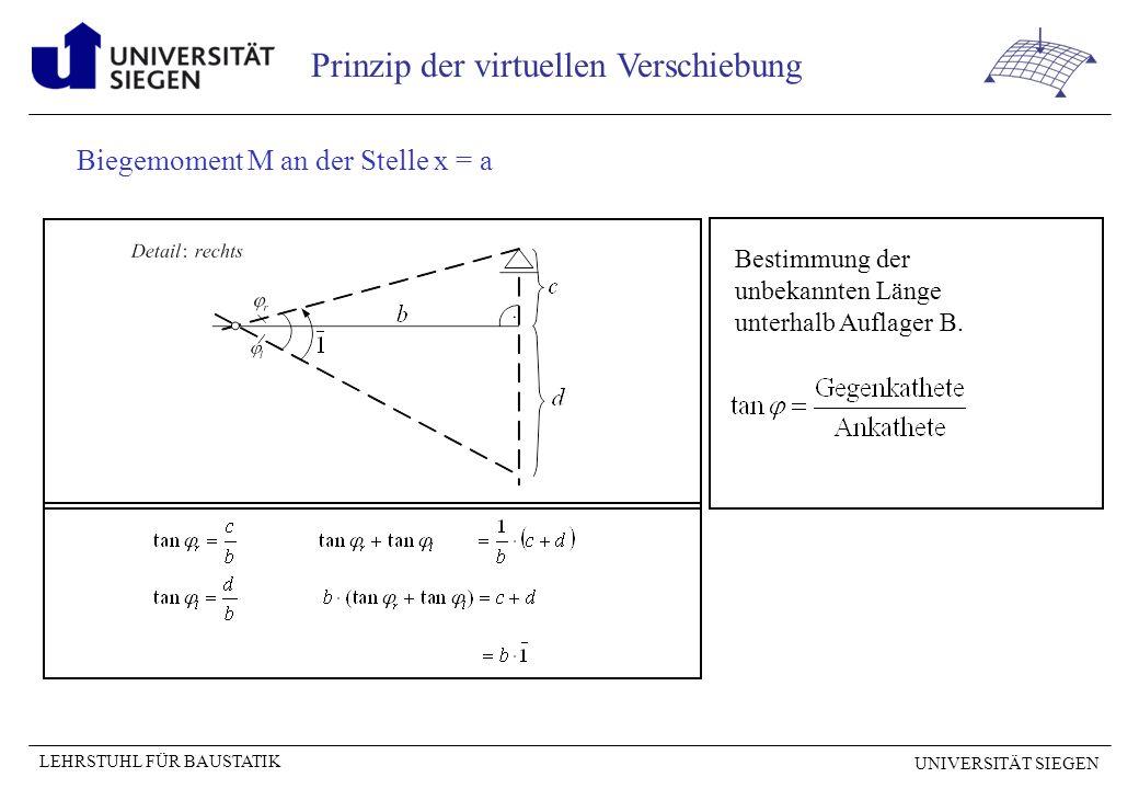 UNIVERSITÄT SIEGEN LEHRSTUHL FÜR BAUSTATIK Prinzip der virtuellen Verschiebung Biegemoment M an der Stelle x = a Bestimmung der unbekannten Länge unterhalb Auflager B.