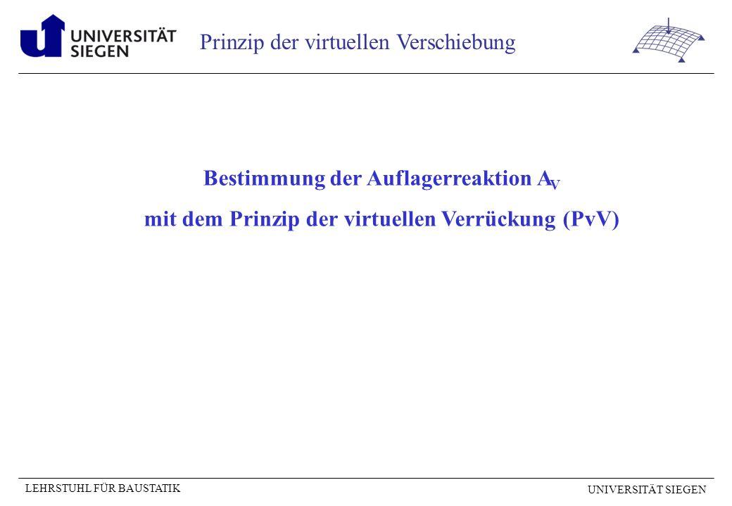 UNIVERSITÄT SIEGEN LEHRSTUHL FÜR BAUSTATIK Prinzip der virtuellen Verschiebung Bestimmung der Auflagerreaktion A V mit dem Prinzip der virtuellen Verrückung (PvV)