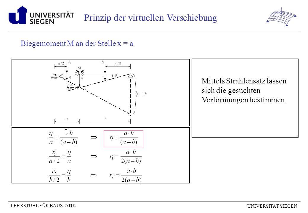 UNIVERSITÄT SIEGEN LEHRSTUHL FÜR BAUSTATIK Prinzip der virtuellen Verschiebung Biegemoment M an der Stelle x = a Mittels Strahlensatz lassen sich die gesuchten Verformungen bestimmen.
