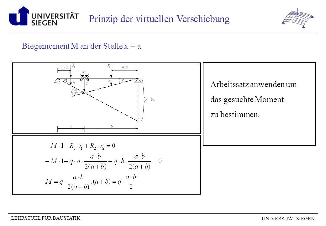 UNIVERSITÄT SIEGEN LEHRSTUHL FÜR BAUSTATIK Prinzip der virtuellen Verschiebung Biegemoment M an der Stelle x = a Arbeitssatz anwenden um das gesuchte Moment zu bestimmen.