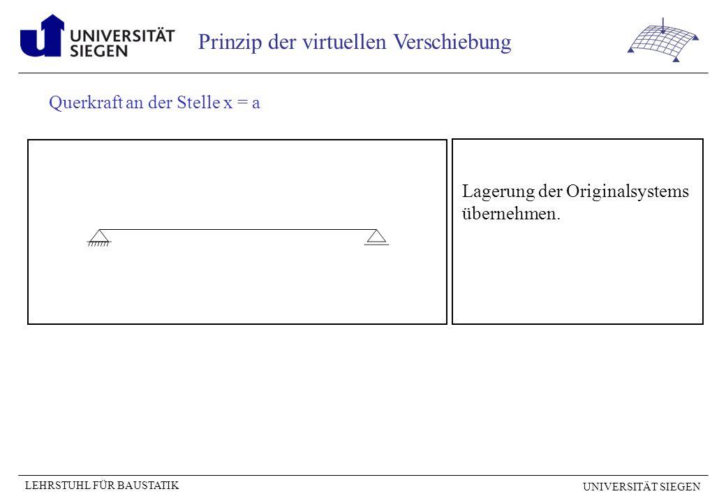 UNIVERSITÄT SIEGEN LEHRSTUHL FÜR BAUSTATIK Prinzip der virtuellen Verschiebung Querkraft an der Stelle x = a Lagerung der Originalsystems übernehmen.