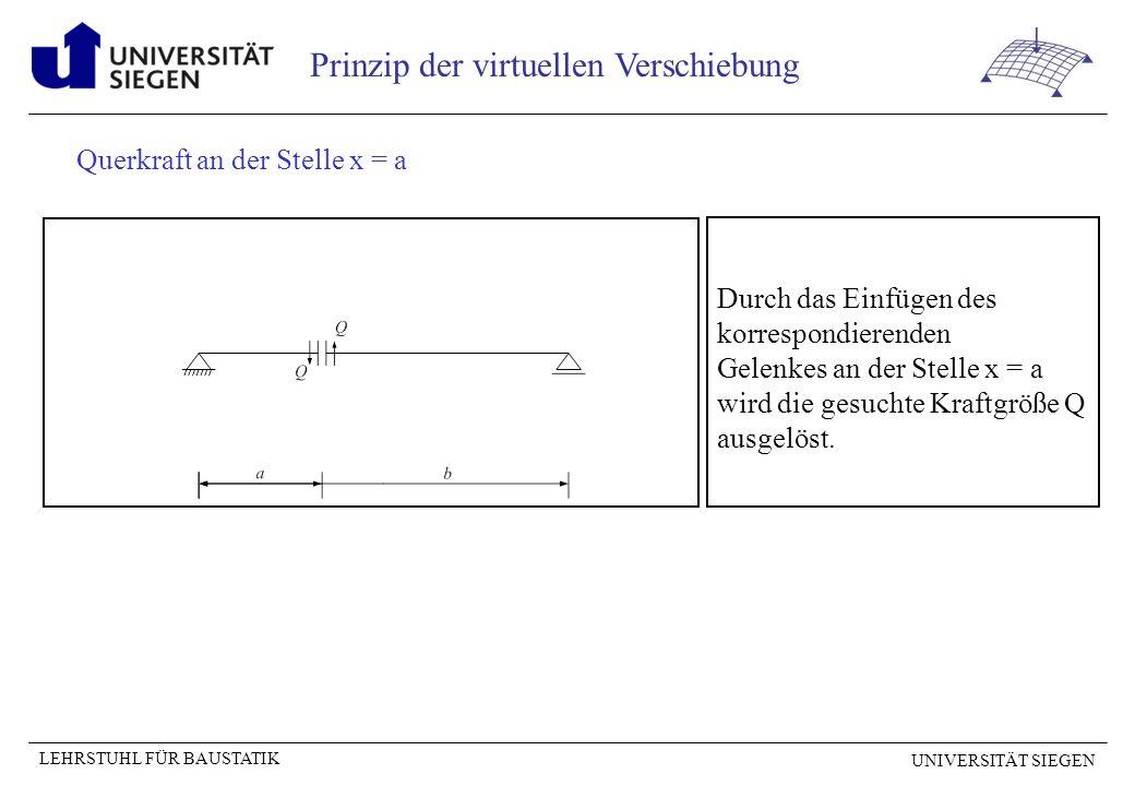UNIVERSITÄT SIEGEN LEHRSTUHL FÜR BAUSTATIK Prinzip der virtuellen Verschiebung Durch das Einfügen des korrespondierenden Gelenkes an der Stelle x = a wird die gesuchte Kraftgröße Q ausgelöst.