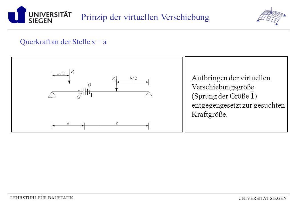 UNIVERSITÄT SIEGEN LEHRSTUHL FÜR BAUSTATIK Prinzip der virtuellen Verschiebung Aufbringen der virtuellen Verschiebungsgröße (Sprung der Größe ) entgegengesetzt zur gesuchten Kraftgröße.