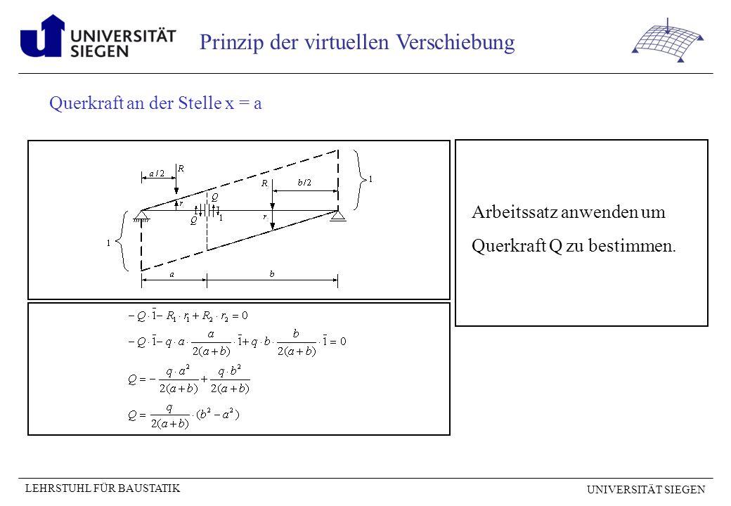 UNIVERSITÄT SIEGEN LEHRSTUHL FÜR BAUSTATIK Prinzip der virtuellen Verschiebung Arbeitssatz anwenden um Querkraft Q zu bestimmen.