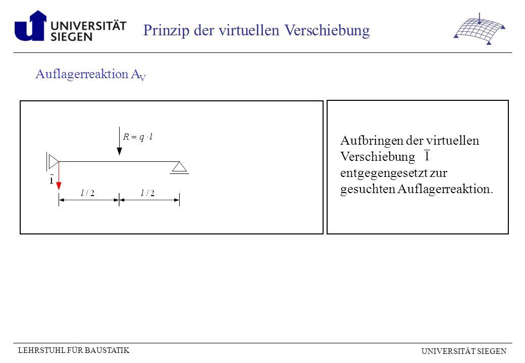 UNIVERSITÄT SIEGEN LEHRSTUHL FÜR BAUSTATIK Prinzip der virtuellen Verschiebung Biegemoment M an der Stelle x = a Antragen der unbekannten Verformungen und Winkel an allen relevanten Stellen.