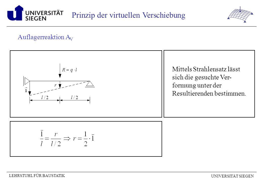 UNIVERSITÄT SIEGEN LEHRSTUHL FÜR BAUSTATIK Prinzip der virtuellen Verschiebung Biegemoment M an der Stelle x = a