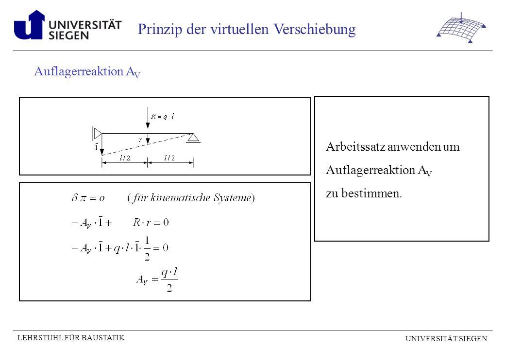 UNIVERSITÄT SIEGEN LEHRSTUHL FÜR BAUSTATIK Prinzip der virtuellen Verschiebung Arbeitssatz anwenden um Auflagerreaktion A V zu bestimmen.