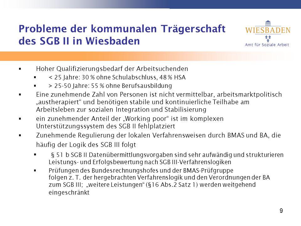 Amt für Soziale Arbeit 9 Probleme der kommunalen Trägerschaft des SGB II in Wiesbaden Hoher Qualifizierungsbedarf der Arbeitsuchenden < 25 Jahre: 30 %