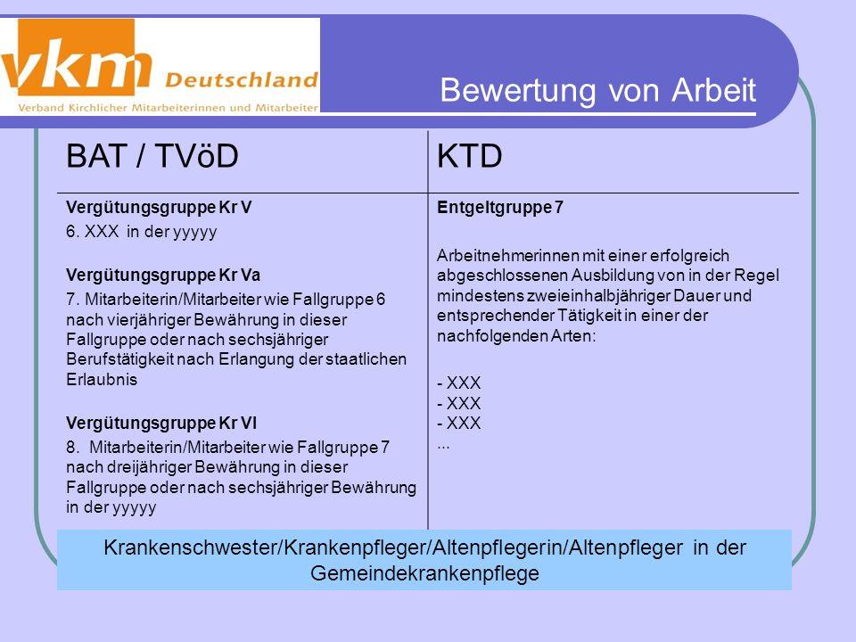 Bewertung von Arbeit BAT / TVöDKTD Vergütungsgruppe Kr V 6. XXX in der yyyyy Vergütungsgruppe Kr Va 7. Mitarbeiterin/Mitarbeiter wie Fallgruppe 6 nach