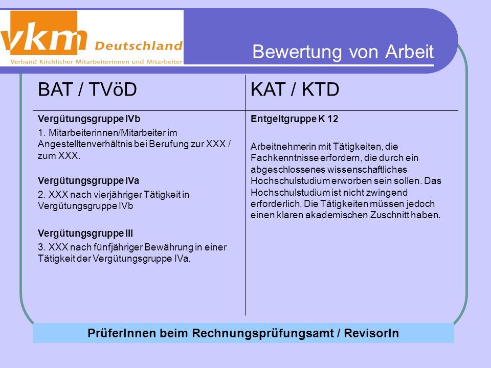 Bewertung von Arbeit BAT / TVöDKAT / KTD Vergütungsgruppe IVb 1. Mitarbeiterinnen/Mitarbeiter im Angestelltenverhältnis bei Berufung zur XXX / zum XXX