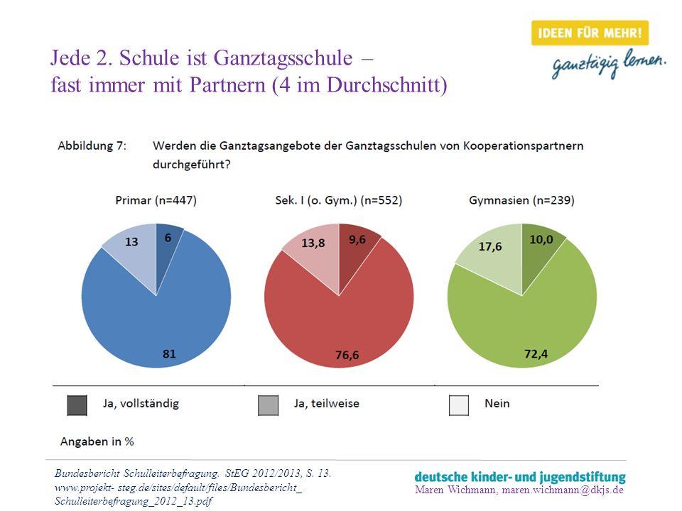 Jede 2. Schule ist Ganztagsschule – fast immer mit Partnern (4 im Durchschnitt) Bundesbericht Schulleiterbefragung. StEG 2012/2013, S. 13. www.projekt