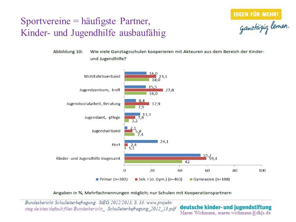 Sportvereine = häufigste Partner, Kinder- und Jugendhilfe ausbaufähig Bundesbericht Schulleiterbefragung. StEG 2012/2013, S. 33. www.projekt- steg.de/