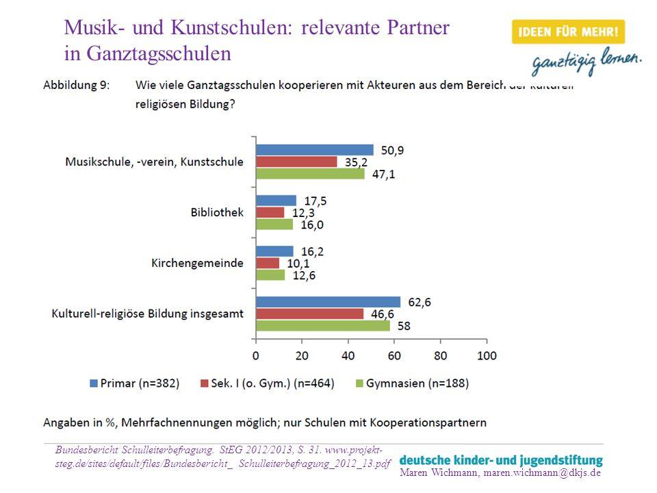 Musik- und Kunstschulen: relevante Partner in Ganztagsschulen Bundesbericht Schulleiterbefragung. StEG 2012/2013, S. 31. www.projekt- steg.de/sites/de