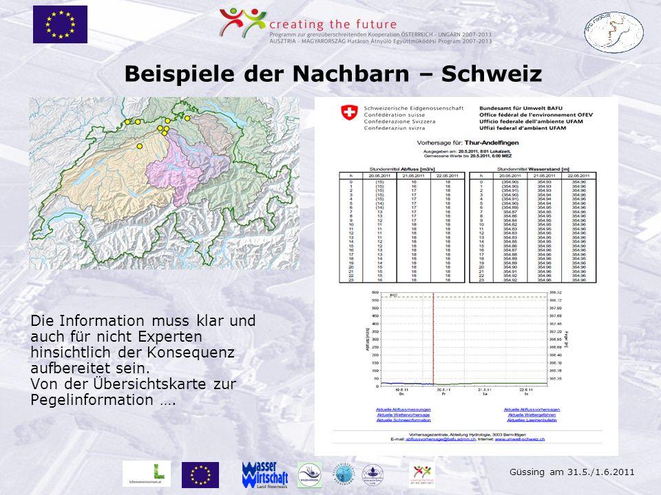 Güssing am 31.5./1.6.2011 Beispiele der Nachbarn – Schweiz Die Information muss klar und auch für nicht Experten hinsichtlich der Konsequenz aufbereit
