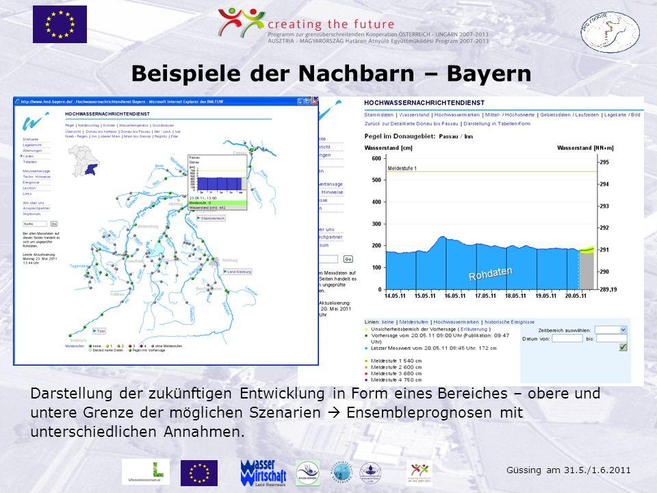 Güssing am 31.5./1.6.2011 Beispiele der Nachbarn – Bayern Darstellung der zukünftigen Entwicklung in Form eines Bereiches – obere und untere Grenze de