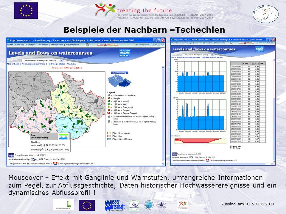 Güssing am 31.5./1.6.2011 Beispiele der Nachbarn –Tschechien Mouseover – Effekt mit Ganglinie und Warnstufen, umfangreiche Informationen zum Pegel, zu