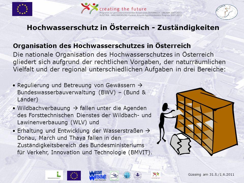 Güssing am 31.5./1.6.2011 Hochwasserschutz in Österreich - Zuständigkeiten Organisation des Hochwasserschutzes in Österreich Die nationale Organisatio