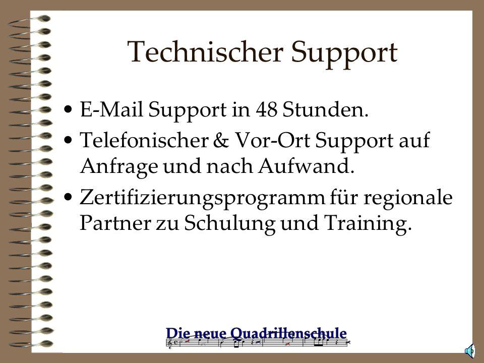 Qualitätssicherung Klare Anforderungen Unterstützung durch externe Berater um nach dem 4-Augen Prinzip arbeiten zu können Umfangreiche Tests (Unit-Tes