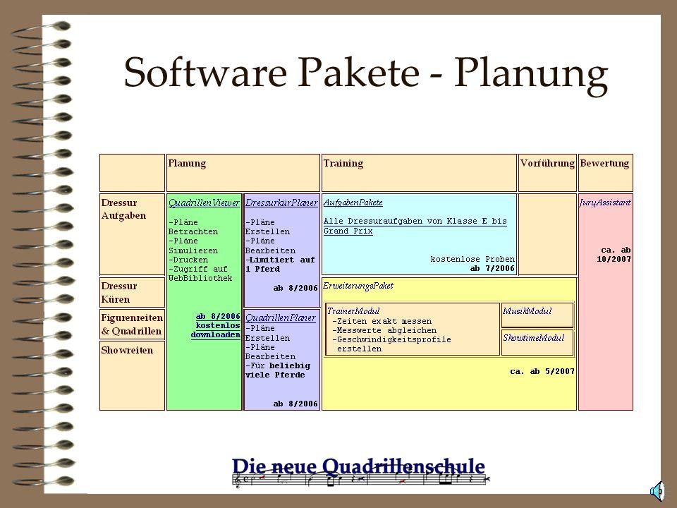 Inhaltliche Produkte AufgabenPakete, sortiert nach reiterlichem Niveau, zum downloaden (ggfs. auch als Heft). Das Buch Die neue Quadrillenschule. Kost